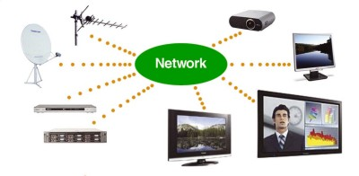 Click for more detailed IPTV system diagram